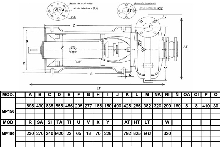 cota planta mp-150